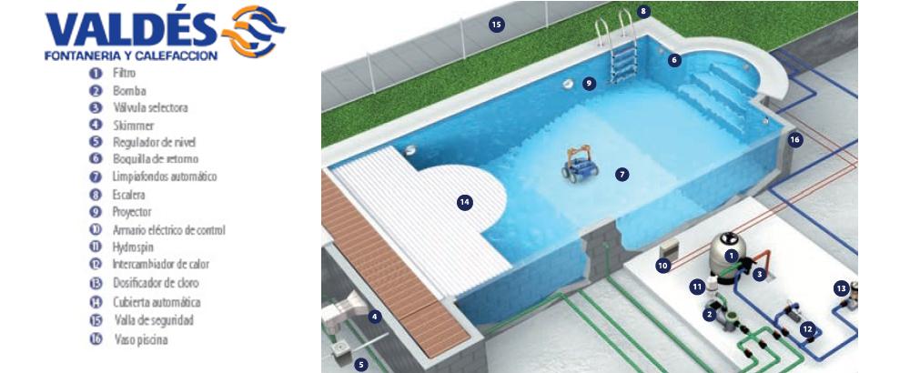 esquema-piscina-valdes-zamora